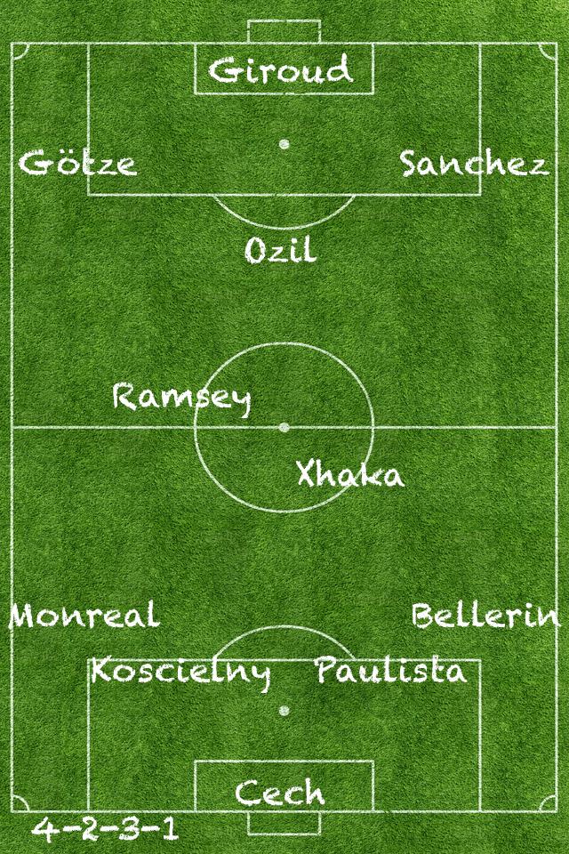 Arsenal Gotze