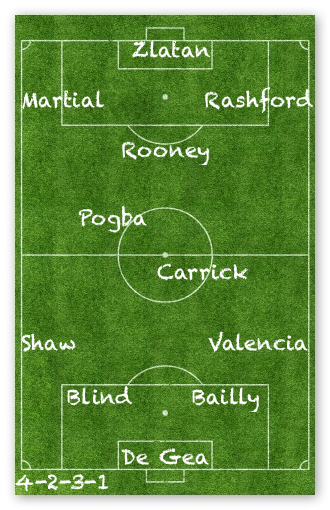 United best