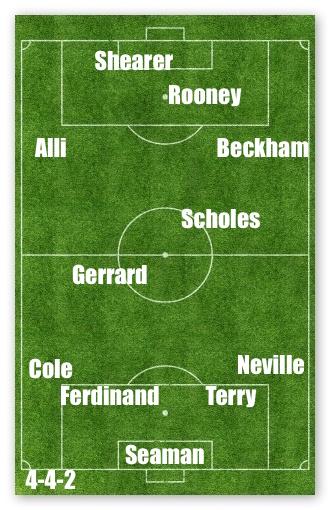 England's Best Premier League XI