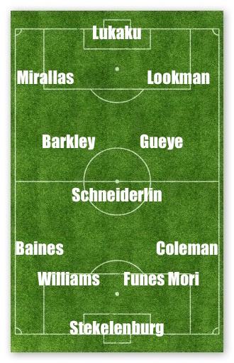 Everton's Best XI 2016/17
