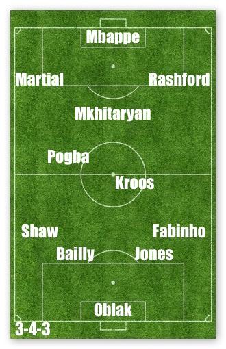 Manchester United team 2017/2018