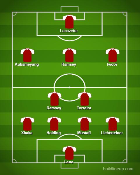 Arsenal predicted 4-2-3-1 vs Liverpool