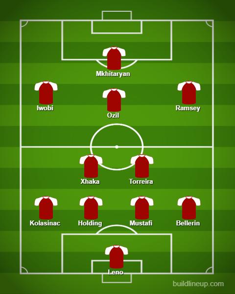 Arsenal predicted XI vs Bournemouth